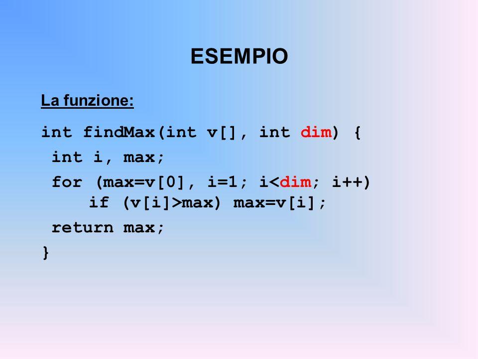 ESEMPIO int findMax(int v[], int dim) { int i, max;
